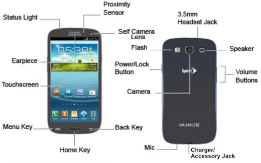 Keys Parts Layout Samsung Galaxy S3 Sprint SGH L710