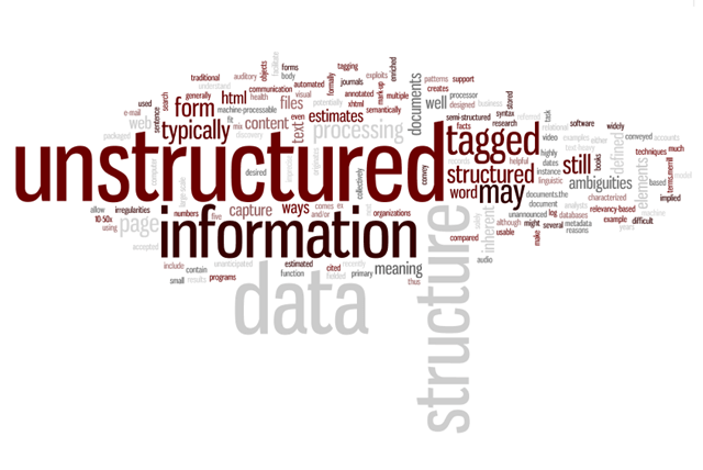 The Value of Unstructured Data