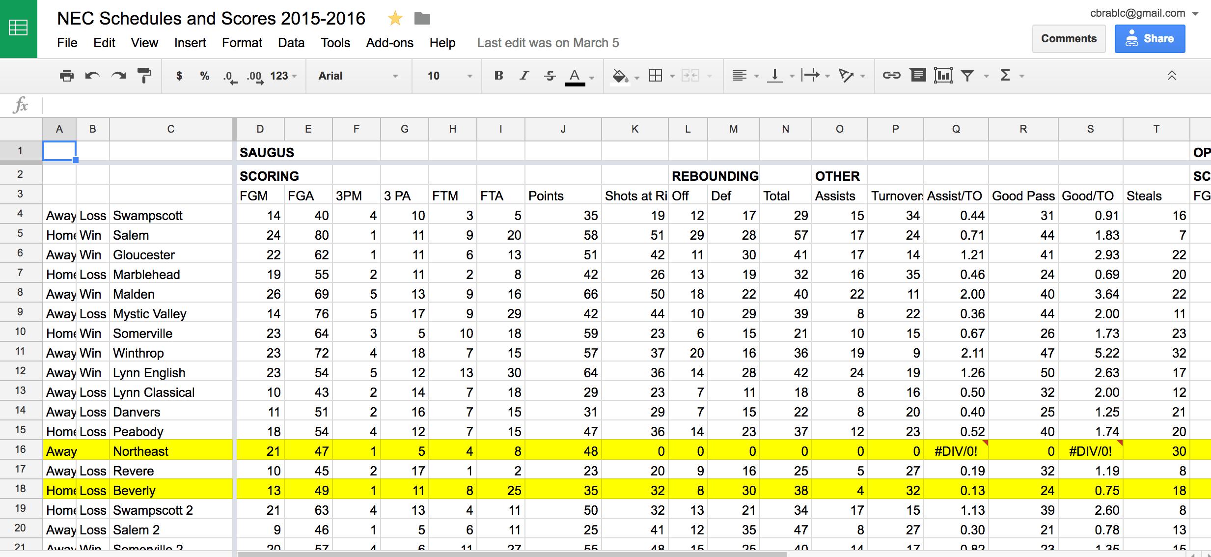 basketball playing time spreadsheet