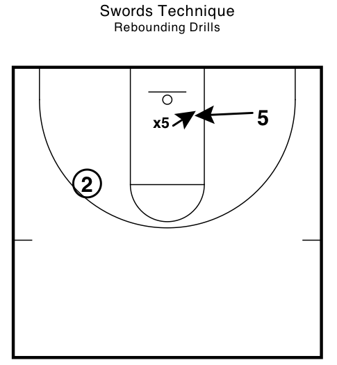 Rebounding Drills and Techniques from Erik Johnson