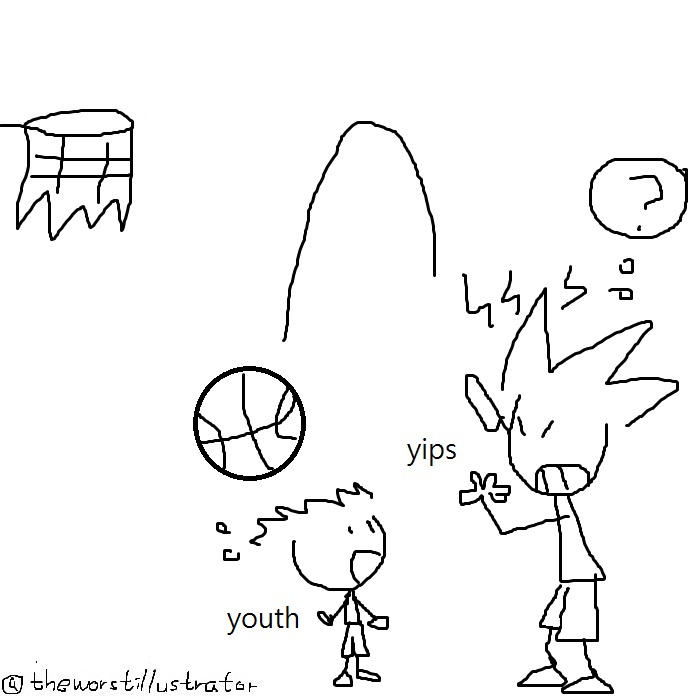 NBA英文ABC—Y篇 – Basketball Lab   籃球研究院