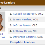 Point leaders
