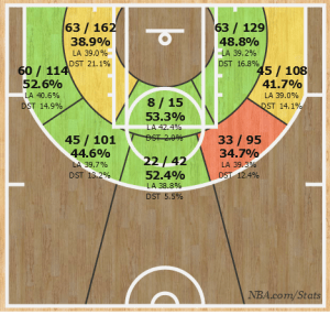 Anthony's shot chart in 2013-2014.