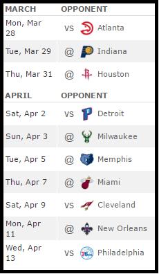 Chicago's Schedule