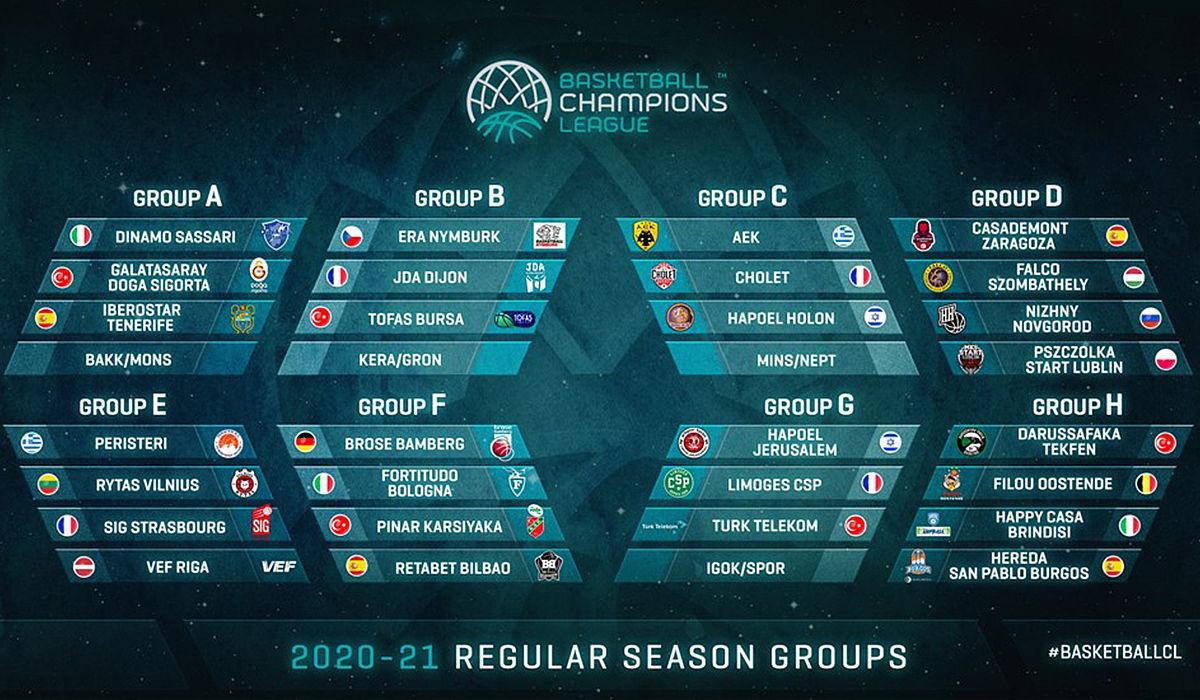 Championsleague mit Bamberg in Vierergruppen