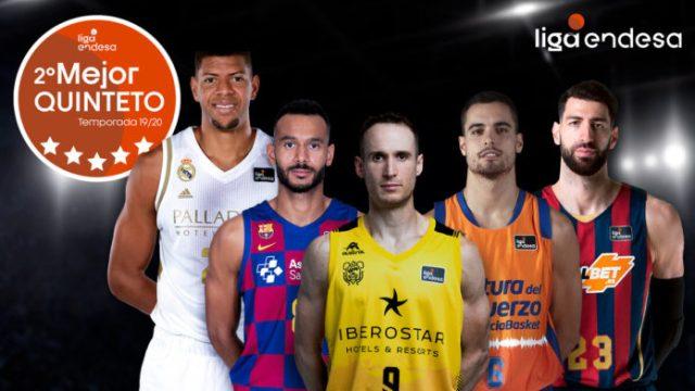 Segundo Mejor Quinteto de la ACB 19-20