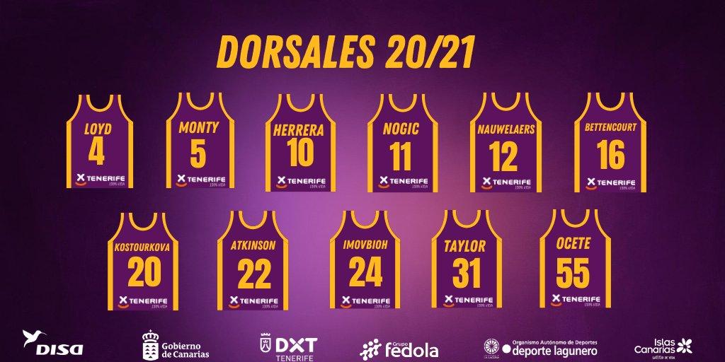 El Clarinos decide sus dorsales para Liga Femenina y Eurocup