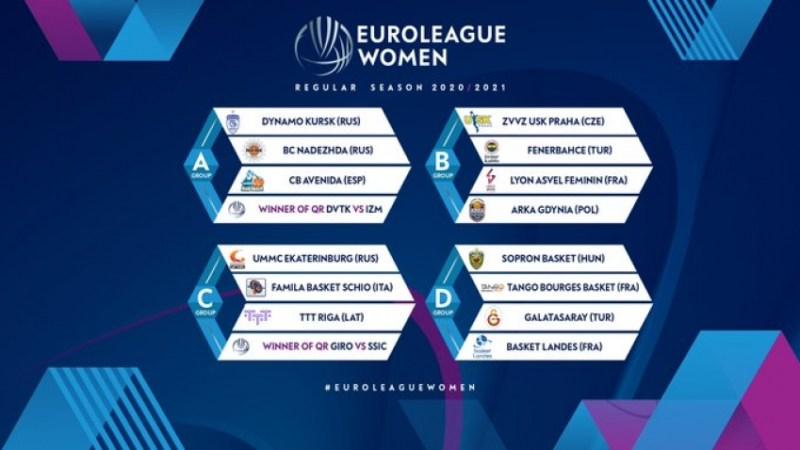 La Euroliga Femenina se jugará en «burbujas»