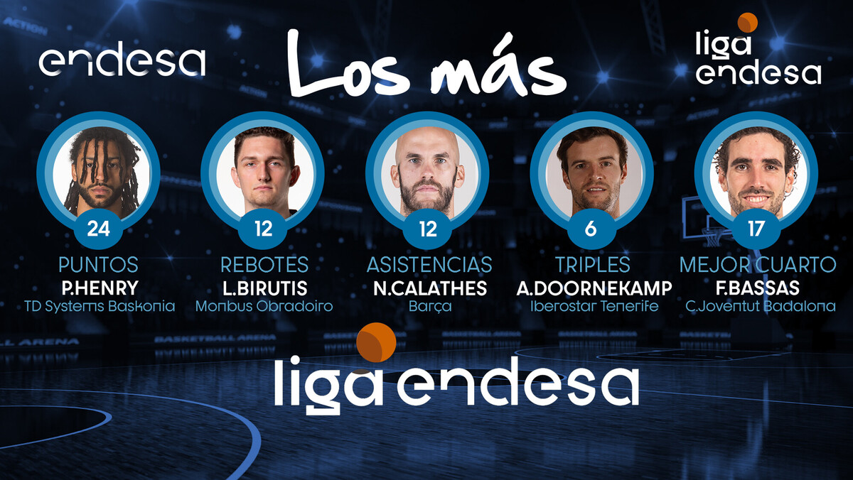 Doornekamp, en 'Los Más' de la ACB por seis triples en Málaga