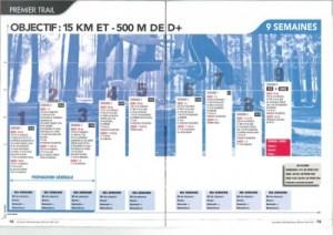 plan 15 km et - 500D+