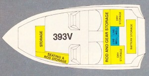 1986 Ranger 393V layout. Notice the front deck stops well ahead of the driver's console and also the lack of dry storage. This was standard in the '80s.