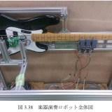 ベース自動演奏ロボット「MUBOT」