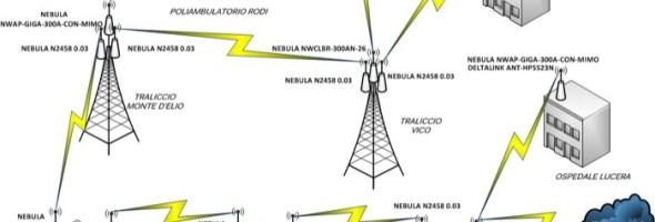 ASL di Foggia implementa la rete wireless Nebula di Fly Communications