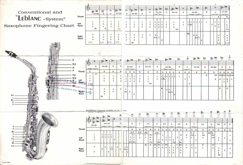 Leblanc Finger Chart WS fingering chart for leblanc system & conventional saxophones the
