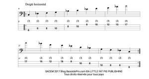 mineure pentatonique guitare basse doigté horizontal
