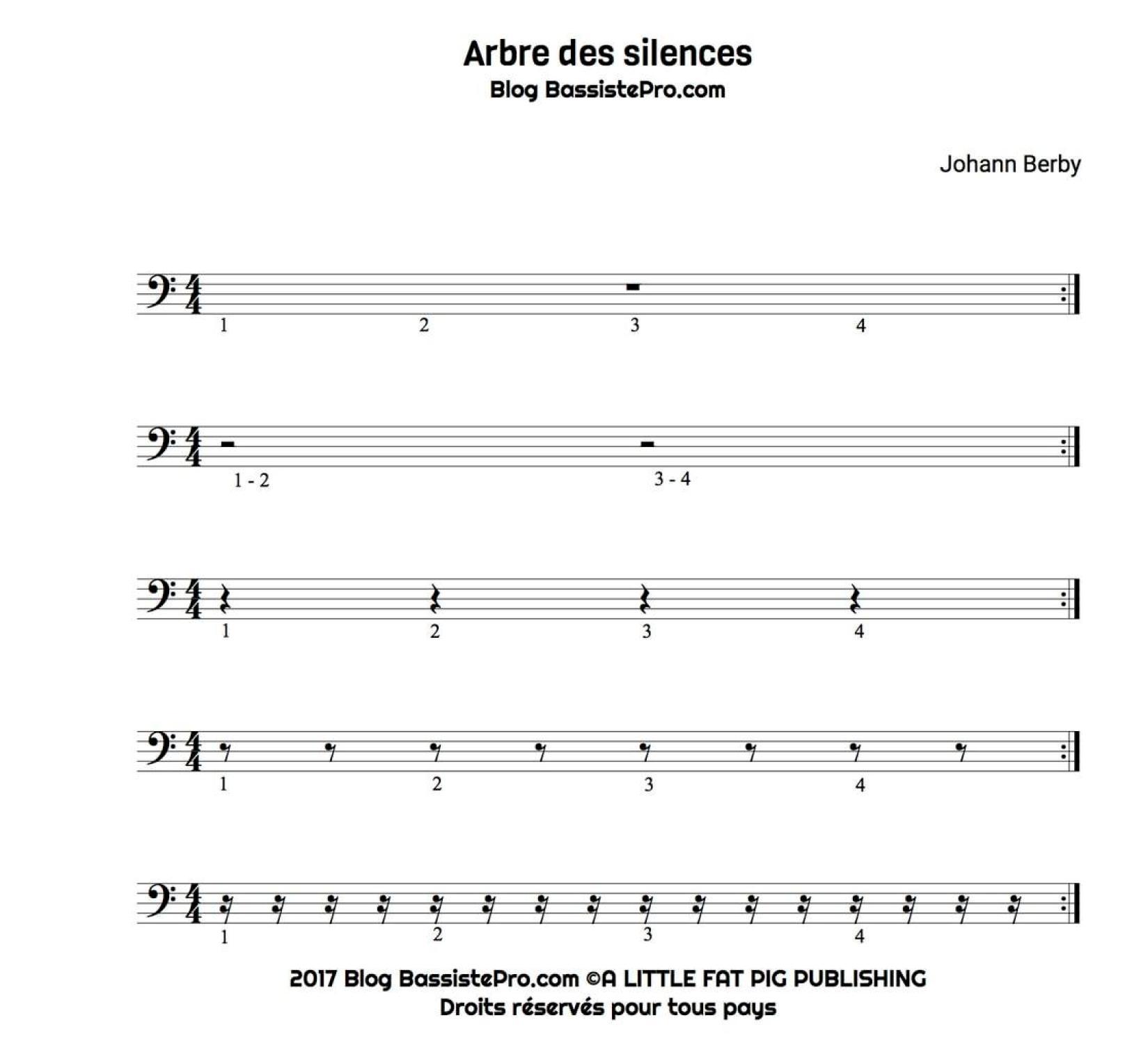 Arbre valeurs rythmiques les silences