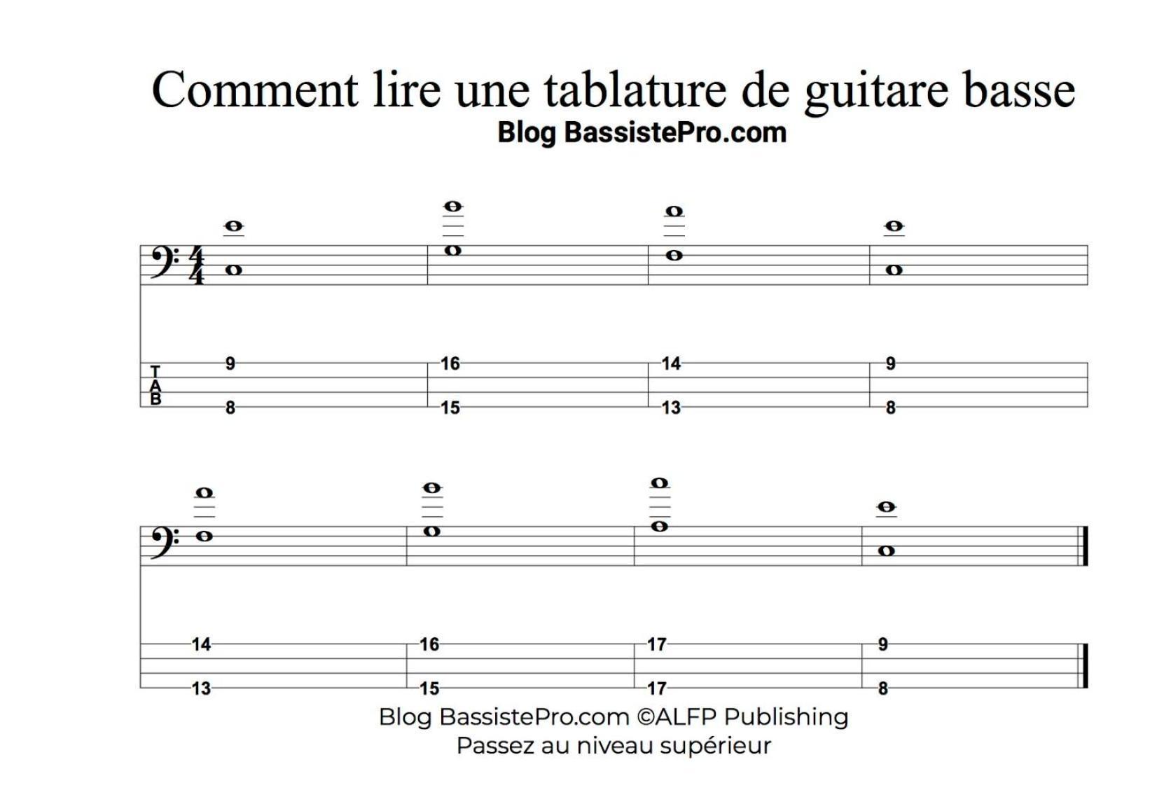 comment lire une tablature de guitare basse accords