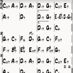 どうして譜面1枚だけで何分も曲を弾いていられるんですか?