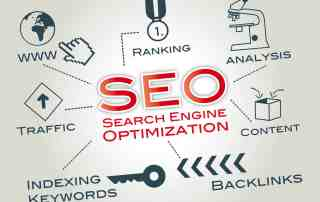 SEO: 5 Reasons and Benefits of having an SEO strategy in place