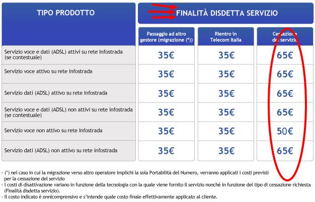 BOLLETTINO INFOSTRADA SCARICARE