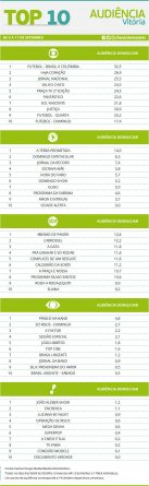 top10-vitoria