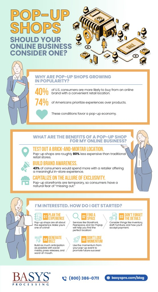 Pop-Up Shops Should Your Online Business Consider One-Infographic