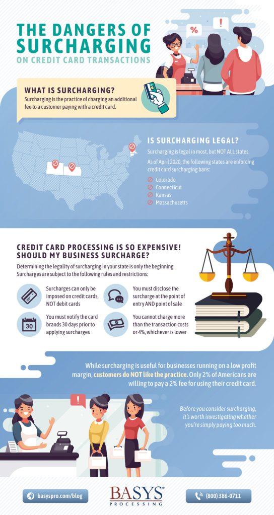 2020-05-18---Dangers-of-Surcharging-Infographic-(final)_2