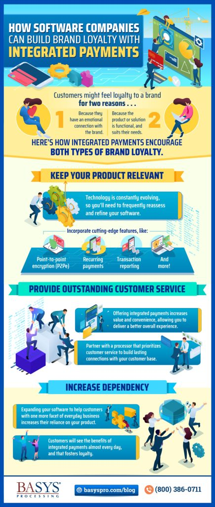 How Software Companies Can Build Brand Loyalty With Integrated Payments-Infographic