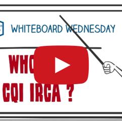 whiteboard wednesday [ 1280 x 720 Pixel ]