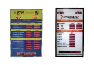 display informasi exchange rate