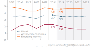 Ekonomi Asia Tenggara Tumbuh 5,1%, Indonesia Penopang Terbesar