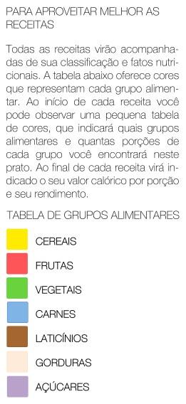 tabela nutricional