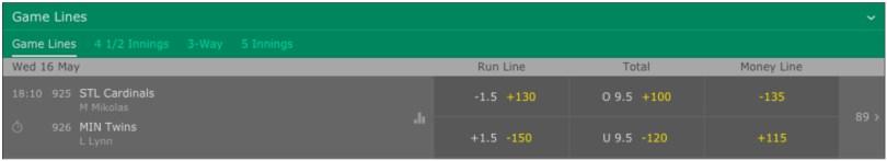 5 innings money line betting paddy power grand national betting