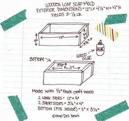 how-to-make-a-wooden-loaf-soap-mold