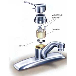 Faucet Repairs Fix Leaking Kitchen Best