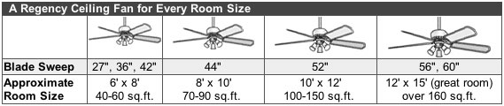 How to measure ceiling fan span energywarden ceiling fan size guide hbm blog mozeypictures Gallery