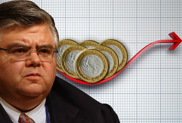 carstens-volatilidad
