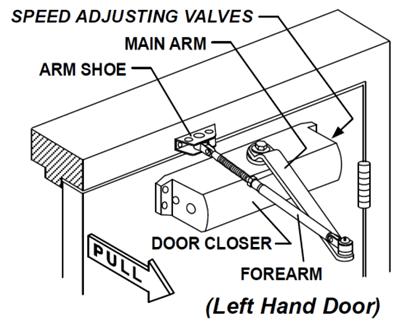 Batis » K700 series Door Closer