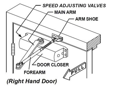 Door Closer Adjustment & 2x Aluminum Commercial Door