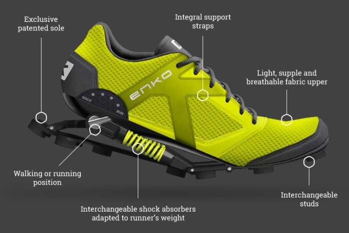 How Enko running shoes work