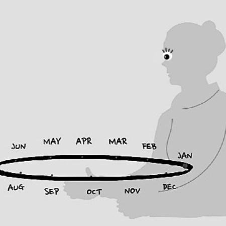 ea-calendarform