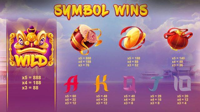 LION DANCE สล็อตออนไลน์จาก ค่าย RED TIGER ออกแบบเป็นสิงโตหรือบางคนบอกว่ามันคือมังกรของจีน ทดลองเล่นฟรี กับ เกมสล็อตออนไลน์ ที่ BatSlot369