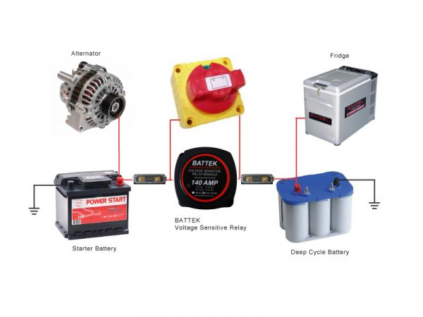 tjm ibs dual battery system wiring diagram ford 8n tractor using voltage sensitive relay for application intypical battek
