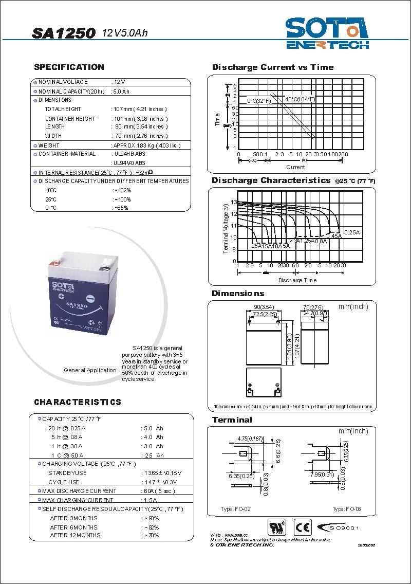 PowerVar UPS Model ABCE 240-11, ABCE240-11 UPS battery