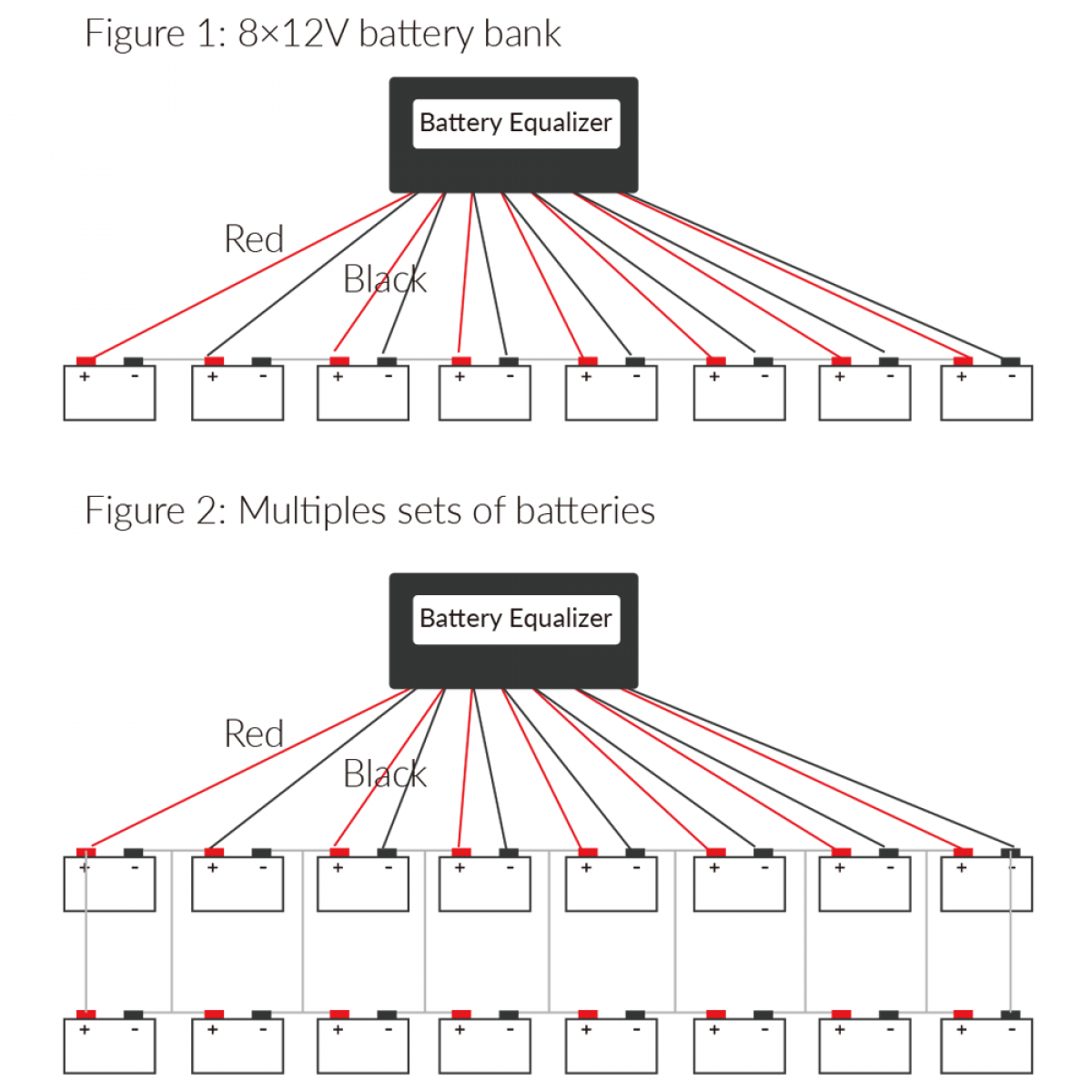 96v Battery Wiring Diagram