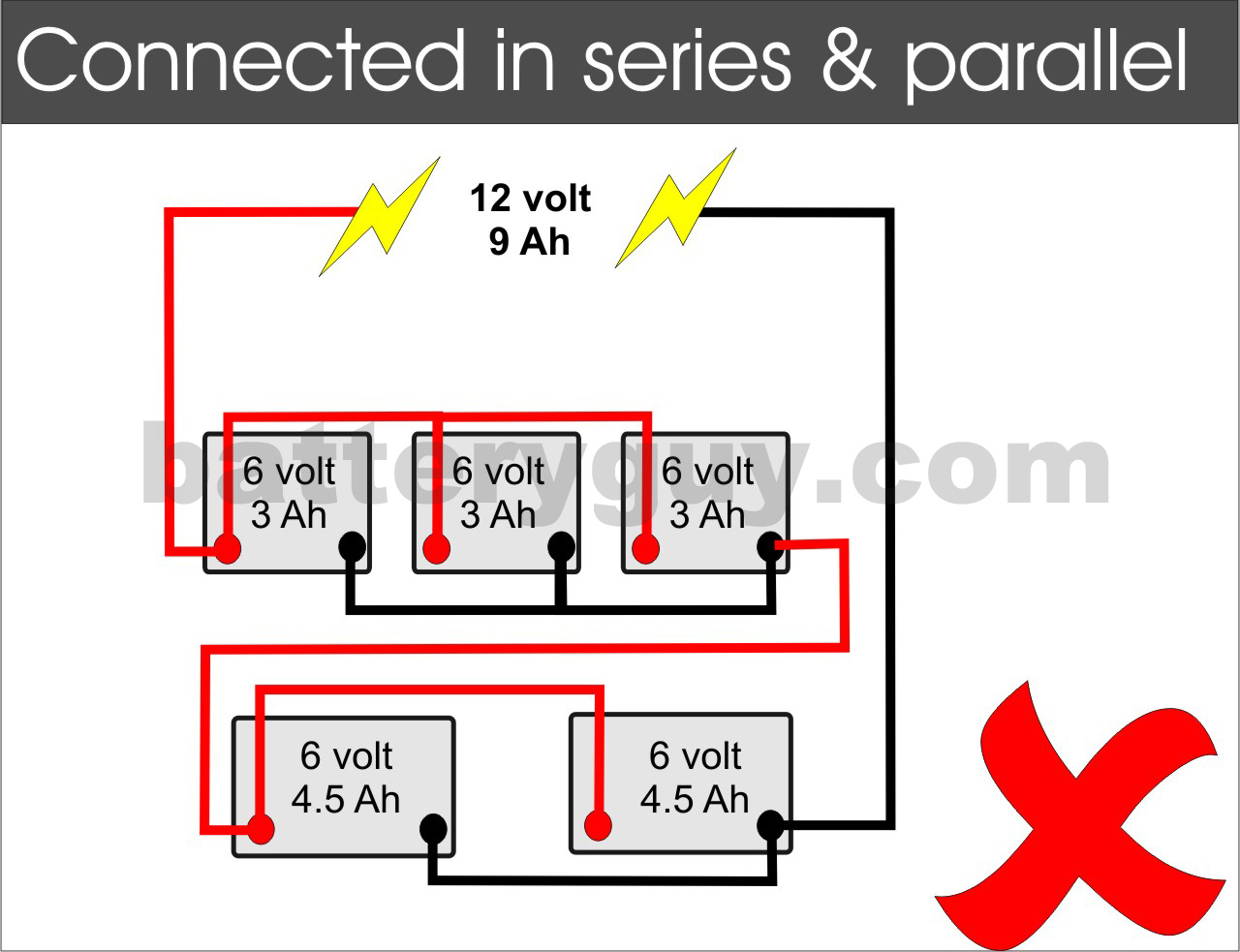hight resolution of ampere hour batteries connected in series and parallel incorrectly