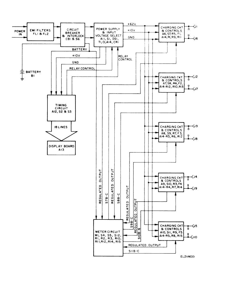 medium resolution of block diagram battery charger