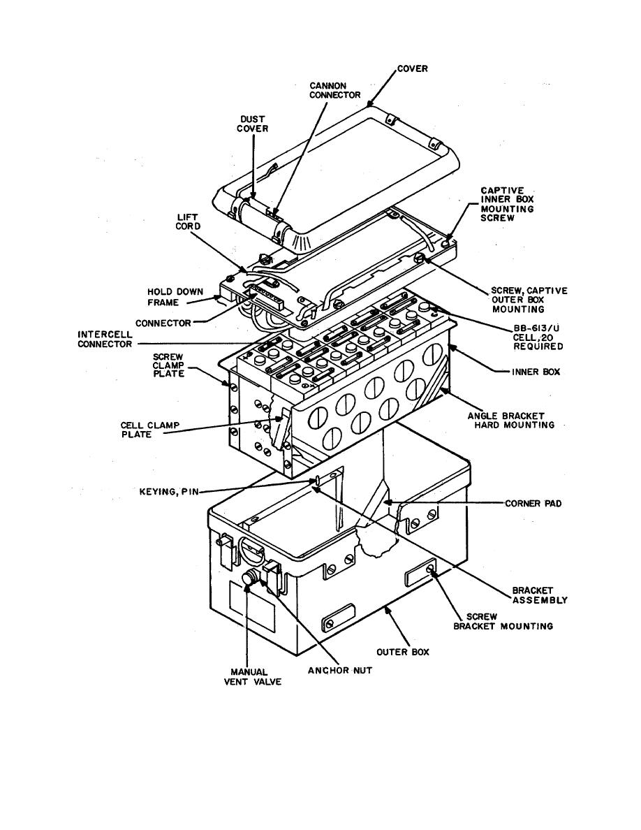 Figure 2-7. Battery, Storage BB-501/U, Exploded View