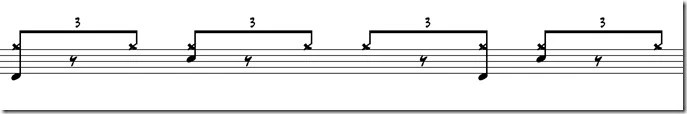10 rythmes de batterie incontournables 2