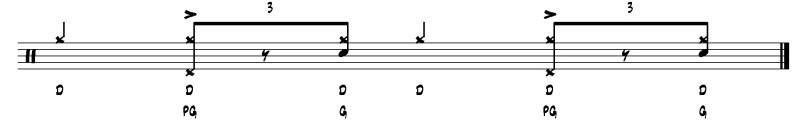 apprendre la batterie jazz  exercice indépendance 4